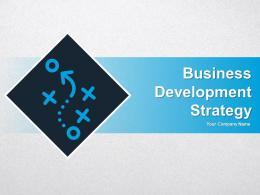 Business Development Strategy Behaviour Driven Sales Mastery Virtual Events