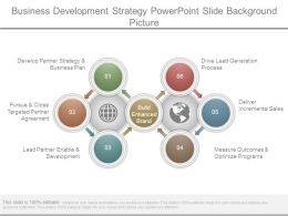 Business Development Strategy Powerpoint Slide Background Picture