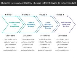 Business Development Strategy Showing Different Stages To Define Conduct
