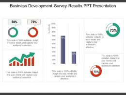 Business Development Survey Results Ppt Presentation