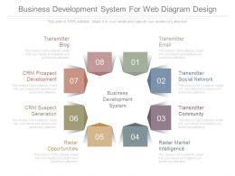 Business Development System For Web Diagram Design