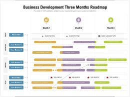 Business Development Three Months Roadmap