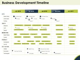 Business Development Timeline Series Powerpoint Presentation Tips
