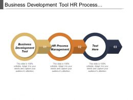Business Development Tool Hr Process Management Advertising Methods