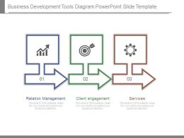 Business Development Tools Diagram Powerpoint Slide Template