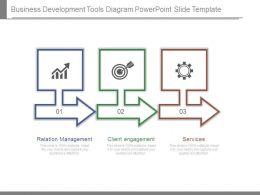 business_development_tools_diagram_powerpoint_slide_template_Slide01