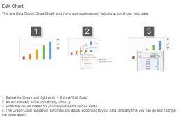35693496 Style Essentials 2 Financials 2 Piece Powerpoint Presentation Diagram Infographic Slide