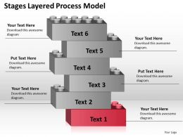 Business Diagram Chart 6 Stages Layered Process Model Powerpoint Templates