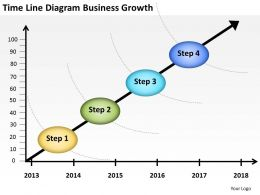 Business Diagram Chart Time Line Growth Powerpoint Templates