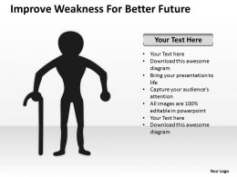 Business Diagram Examples Improve Weakness For Better Future Powerpoint Templates 0515
