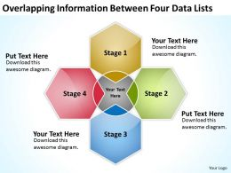 Business Diagram Examples Overlapping Information Between Four Data Lists Powerpoint Templates