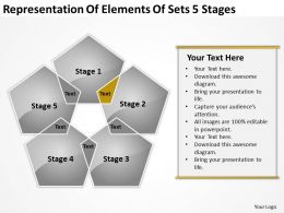Business Diagram Examples Representation Of Elements Sets 5 Stages Powerpoint Slides