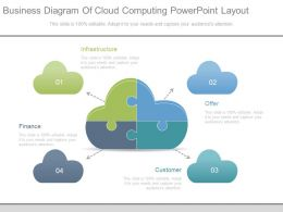 Business Diagram Of Cloud Computing Powerpoint Layout