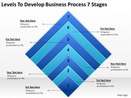 Business Diagram Templates Process 7 Stages Powerpoint PPT Backgrounds For Slides