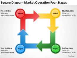 Business Diagrams Templates Sqaure Market Operation Four Stages Powerpoint 0522