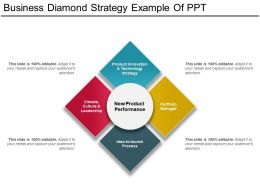 Business Diamond Strategy Example Of Ppt