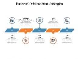 Business Differentiation Strategies Ppt Powerpoint Presentation Infographics Cpb