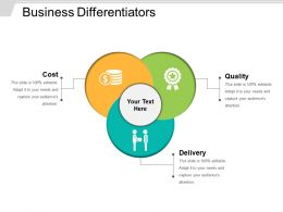 Business Differentiators