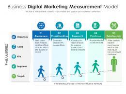 Business Digital Marketing Measurement Model
