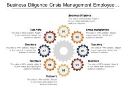 Business Diligence Crisis Management Employee Satisfaction Marketing Trends