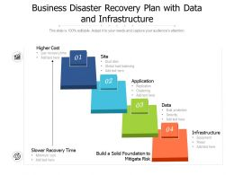 Business Disaster Recovery Plan With Data And Infrastructure