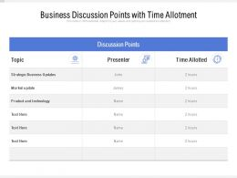 Business Discussion Points With Time Allotment