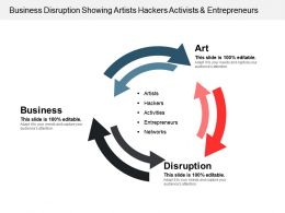 Business Disruption Showing Artists Hackers Activists And Entrepreneurs