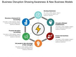 Business Disruption Showing Awareness About Disruption And New Business Models