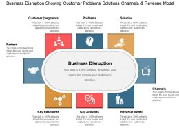 Business Disruption Showing Customer Problems Solutions Channels And Revenue Model