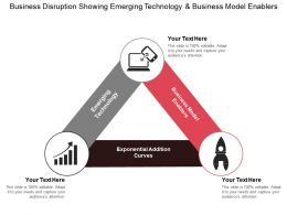 Business Disruption Showing Emerging Technology And Business Model Enablers