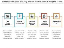 Business Disruption Showing Internet Infrastructure And Adoption Curve