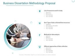 Business Dissertation Methodology Proposal Ppt Powerpoint Presentation Infographics Demonstration