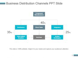 Business Distribution Channels Ppt Slide