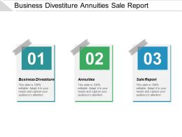 Business Divestiture Annuities Sale Report Productivity Gains Internet Advertising Cpb