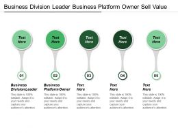 Business Division Leader Business Platform Owner Sell Value