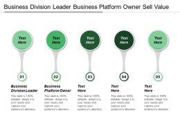 Business Division Leader Business Platform Owner Sell Value