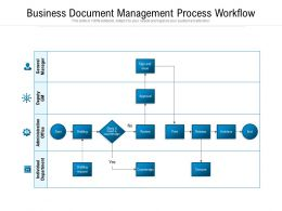 Business Document Management Process Workflow