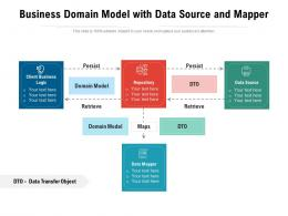 Business Domain Model With Data Source And Mapper