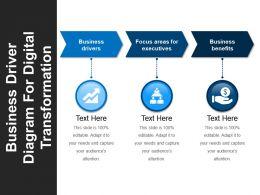business_driver_diagram_for_digital_transformation_ppt_icon_Slide01