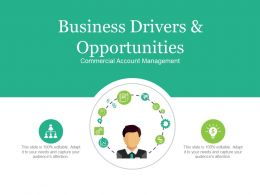 Business Drivers And Opportunities Powerpoint Slide