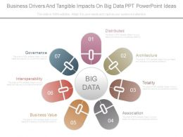 Business Drivers And Tangible Impacts On Big Data Ppt Powerpoint Ideas
