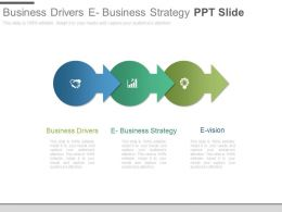 Business Drivers E Business Strategy Ppt Slide