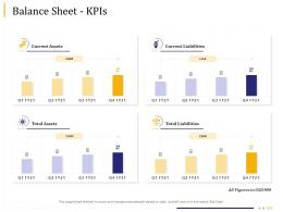 Business Due Diligence Balance Sheet Kpis Ppt Powerpoint Presentation Professional Ideas