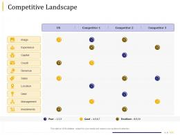 Business Due Diligence Competitive Landscape Ppt Powerpoint Presentation Styles Ideas