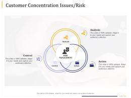Business Due Diligence Customer Concentration Issues Risk Ppt Powerpoint Designs