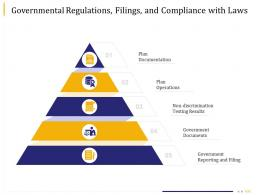 Business Due Diligence Governmental Regulations Filings And Compliance With Laws Ppt Display