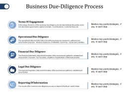 Business Due Diligence Process Ppt File Pictures