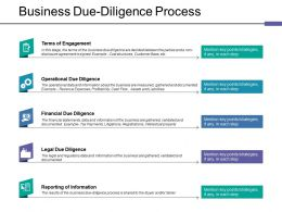 Business Due Diligence Process Ppt Outline