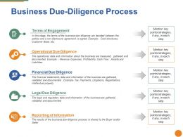 Business Due Diligence Process Ppt Pictures File Formats