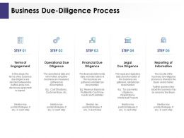 Business Due Diligence Process Ppt Powerpoint Presentation Ideas